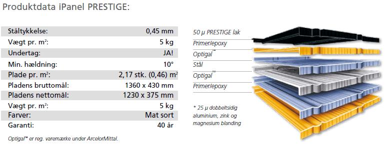 Metrotile IPANEL Prestige produktdata