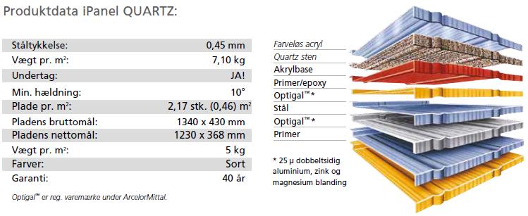 Metrotile IPANEL Quartz produktdata